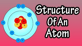 Atomic Structure And Electrons - Structure Of An Atom - What Are Atoms - Neutrons Protons Electrons