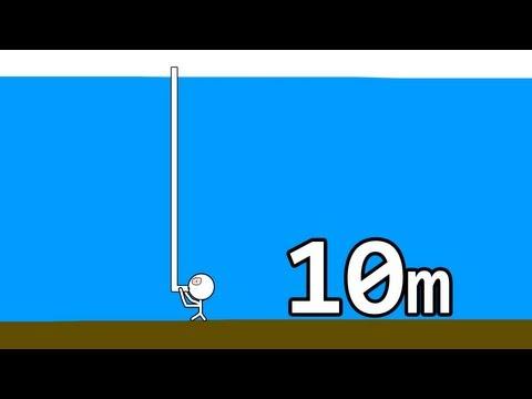 Fizyka i nurkowanie