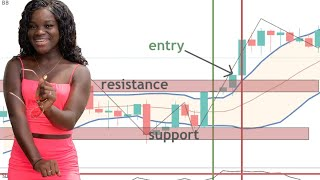 EASIEST FOREX TRADING STRATEGY/ HOW TO ENTER A TRADE USING BOLLINGER BANDS/STOCHASTICS