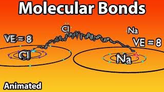 Ionic Bond vs. Covalent Bond vs Hydrogen Bond
