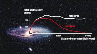 So You Want To Get An Astronomy/Astrophysics Degree