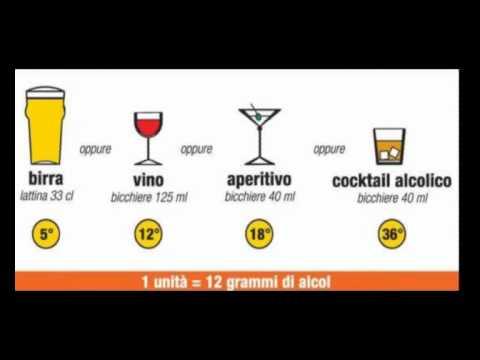 Leggi federali su cura di alcolismo