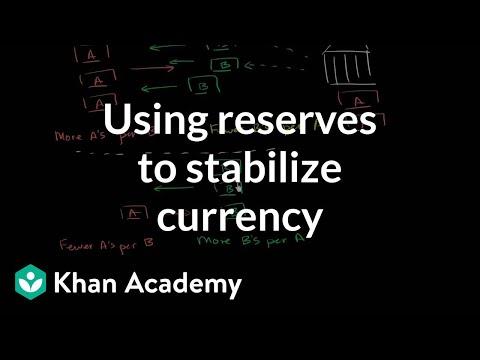 Strategii de opțiuni binare serie de tranzacții