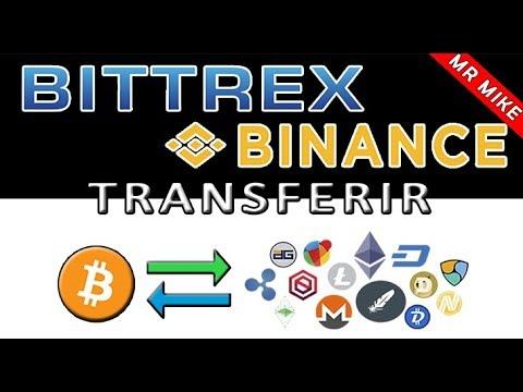 Bitcoin kereskedési platform hogyan