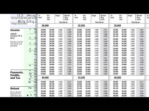 Filling out 1040EZ (video) Tax forms Khan Academy