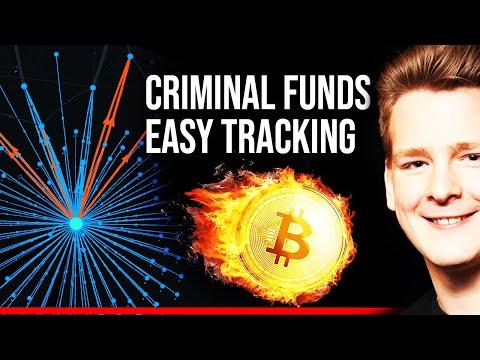 Kaip parduoti bitcoin uk
