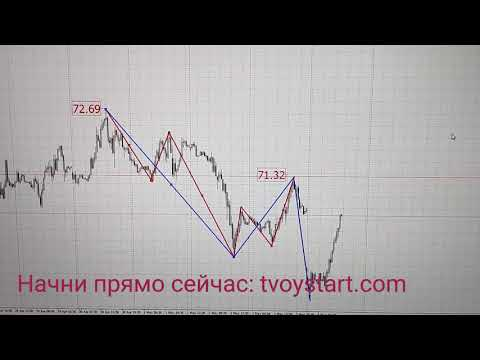 Онлайн форекс курс доллара