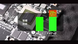 AORUS X 計畫:世界第一項筆電升級計畫