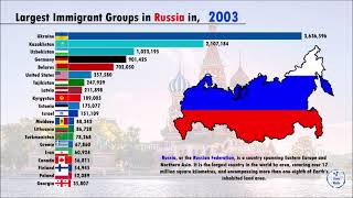 Largest Immigrants Groups in Russia