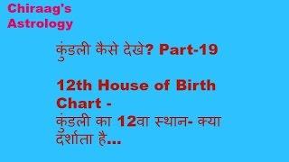 कुंडली कैसे देखे?-12th House of Birth Chart - कुंडली का 12वा स्थान-