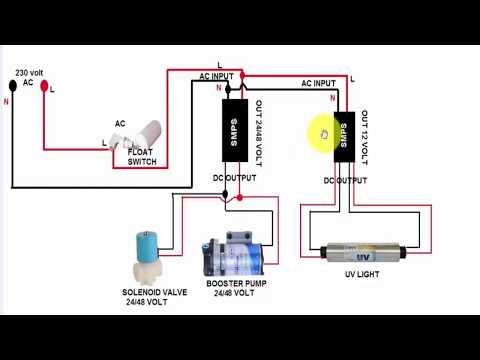 wiring diagram of ro water purifier Hindi part -2