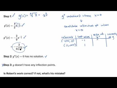 bbea3ecd8 Mistakes when finding inflection points  second derivative undefined ...