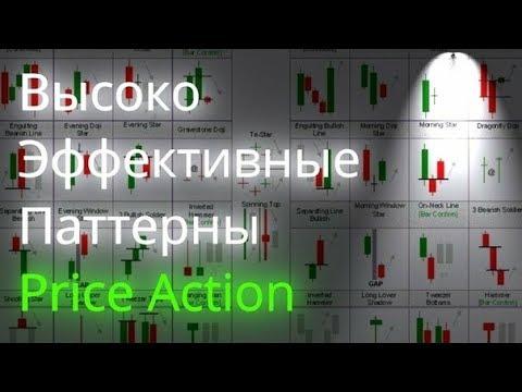 Курс биткоина в режиме реального времени
