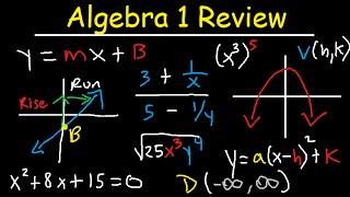 Algebra 1 Review Study Guide - Online Course / Basic Overview – EOC & Regents – Common Core