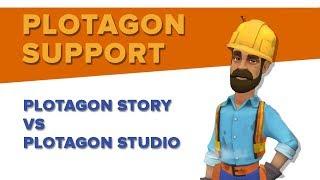 Plotagon Channel videos