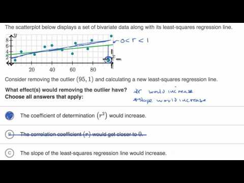 Impact of removing outliers on regression lines (video) | Khan Academy