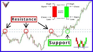 The ONLY Candlestick Chart Video You Will Ever Need... (Candlestick Chart Basics By: Steven Hart)