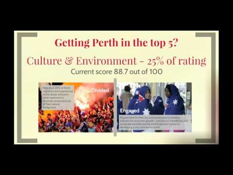 Perth's Liveability Rankings, November 2013