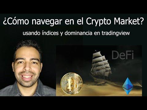 Coinbase bitcoin kereskedési órák