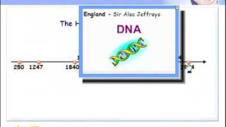 Forensic Science Timeline