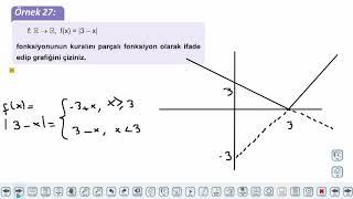 Eğitim Vadisi 10.Sınıf Matematik 8.Föy Fonksiyonlar 2 Konu Anlatım Videoları