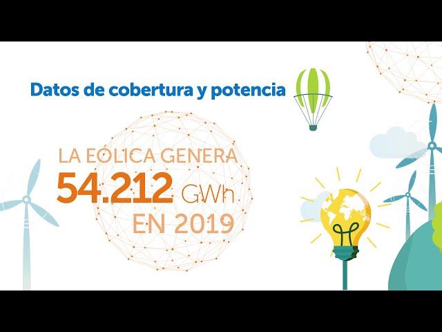 Principales cifras del sector eólico español 2020