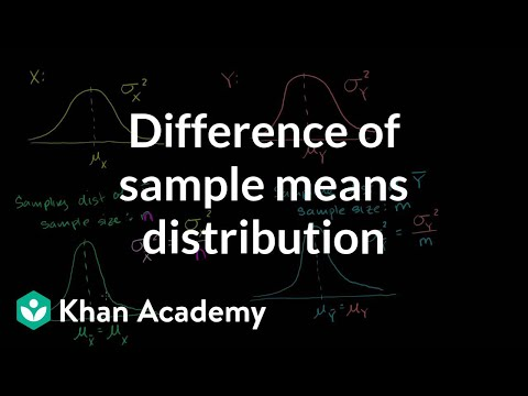 Difference Of Sample Means Distribution Video Khan Academy