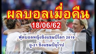 ผลบอลเมื่อคืน L 18/06/62 L ฟุตบอลหญิงชิงแชมป์โลก 2019 นัดที่3 / ยู-21 ชิงแชมป์ยุโรป