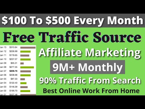 Free Traffic For Affiliate Marketing | Affiliate Marketing For Beginners 2021 [HINDI]