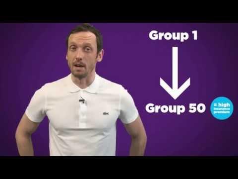 mp4 Car Insurance Group, download Car Insurance Group video klip Car Insurance Group