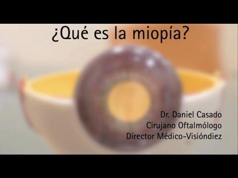 Metoda bates video miopie