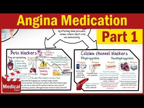 Hipertenzija ir sutartinė paslauga
