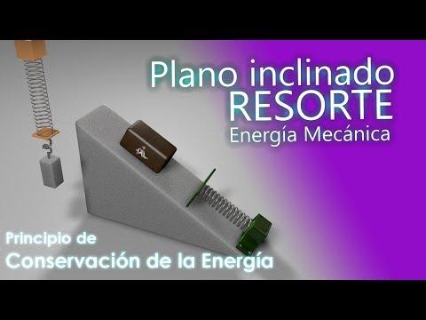 Plano inclinado con resorte - Conservación de la Energía - Energía mecánica - Cinética y potencial