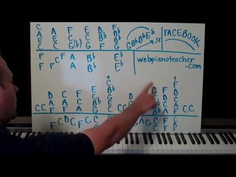 Piano piano chords happy birthday : WebPianoTeacher: How To Play Happy Birthday Jazzy Style Piano Lessons