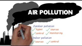 Thumbnail for Air pollution – a major global public health issue