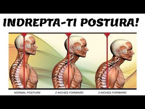 Articulația gleznei drepte doare