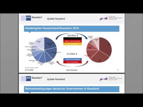, title : 'IHK-Webinar: Update - Russland'