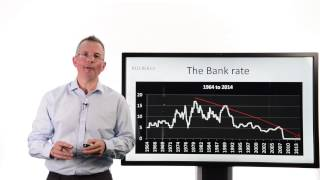 Killik Explains: Duration - The word every bond investor should understand
