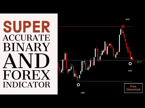 Real- time binary options signals