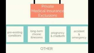 How Private Healthcare works in England