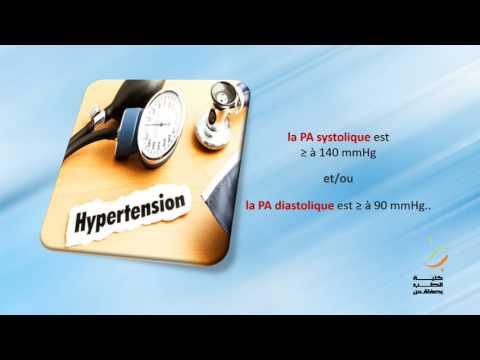 Equateur dans lhypertension