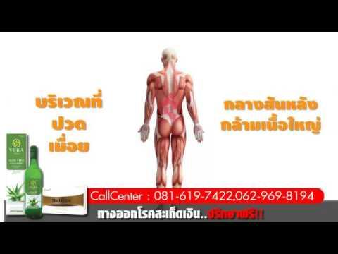 โรคสะเก็ดเงิน golyuk เมตร