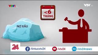Nhìn lại ngành Ngân hàng Việt Nam 2017 - Tin Tức VTV24
