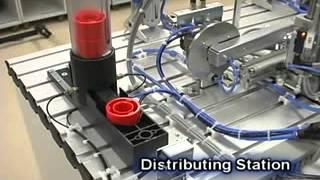 Video Trạm trung cấp, hệ thống MPS