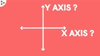 What are the X and Y Axes? | Don't Memorise