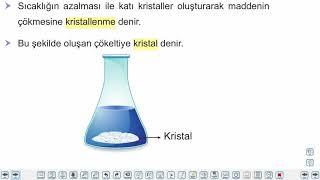 Eğitim Vadisi 10.Sınıf Kimya 12.Föy Ayırma ve Saflaştırma Teknikleri Konu Anlatım Videoları