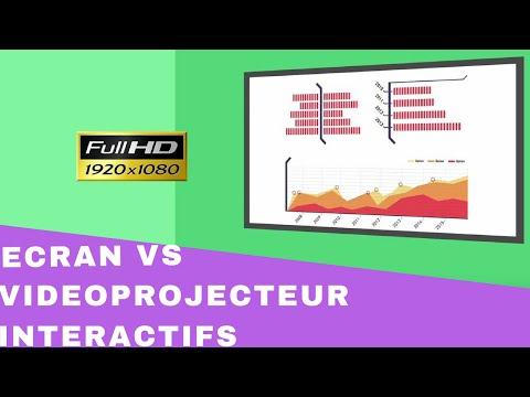 Avantages de l'écran interactif par rapport au videoprojecteur interactif