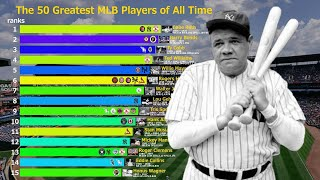 THE 50 GREATEST BASEBALL PLAYERS OF ALL TIME【MLB】