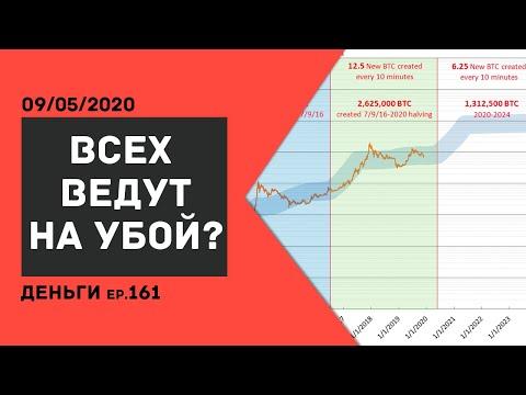 Рейтинг надежноти брокера рф 2019
