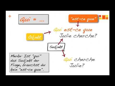 die 10 wichtigsten Fragewörter (Grammatik Französisch)
